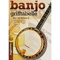 Εκαπιδευτικό βιβλίο Voggenreiter Banjo Grifftabelle