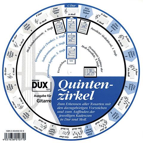 Musiktheorie Dux Quintenzirkel