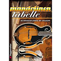 Lehrbuch Voggenreiter Mandolinen-Tabelle