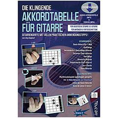 Tunesday Die Klingende Akkordtabelle Für Gitarre « Instructional Book