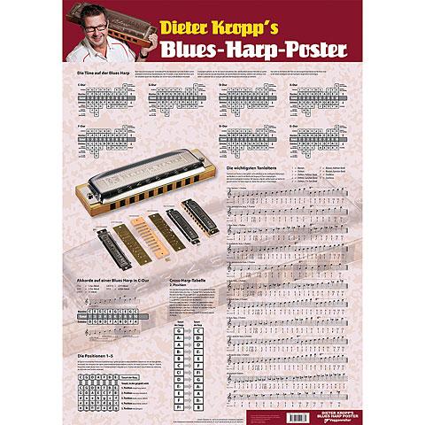 Poster Voggenreiter Dieter Kropp's Blues Harp Poster