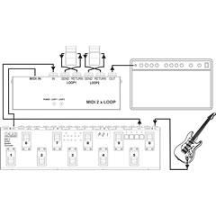 G-LAB M2L MIDI 2 X LOOP