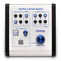 Monitor-Controller Presonus Central Station Plus