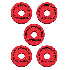 Cympad Chromatics Red « Pad d'entraînement