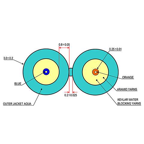 Meterware Glasfaserkabel Cleerline SSF D50125M OM3 R
