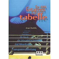 AMA Die AMA Gitarrengrifftabelle « Учебное пособие