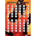 Αφίσα Voggenreiter Griffbild-Poster