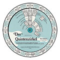 New Music Publication Quintenzirkel für Gitarre « Teoria musical