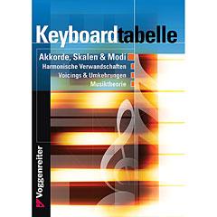 Voggenreiter Keyboard Tabelle « Lehrbuch