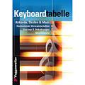 Instructional Book Voggenreiter Keyboard Tabelle