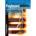 Voggenreiter Keyboard Tabelle « Instructional Book