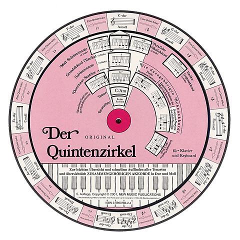 New Music Publication Quintenzirkel für Klavier
