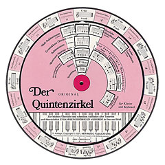 New Music Publication Quintenzirkel für Klavier