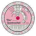 Teoria musicale New Music Publication Quintenzirkel für Klavier