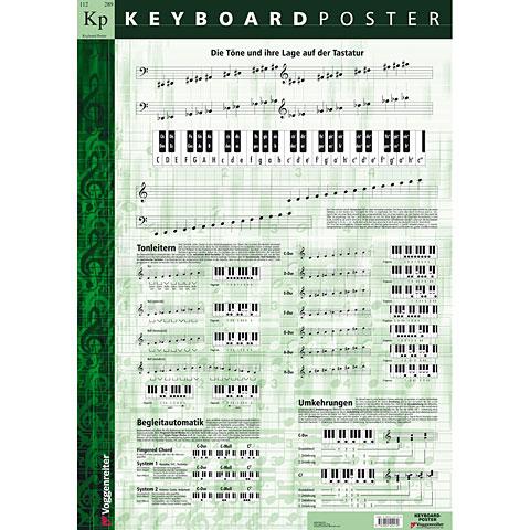 Voggenreiter Keyboard-Poster