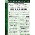 Αφίσα Voggenreiter Keyboard-Poster