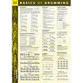 Poster Voggenreiter Basics Of Drumming Poster