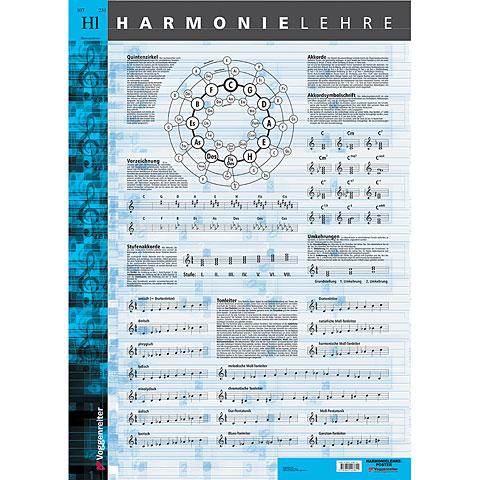 Voggenreiter Harmonielehre-Poster