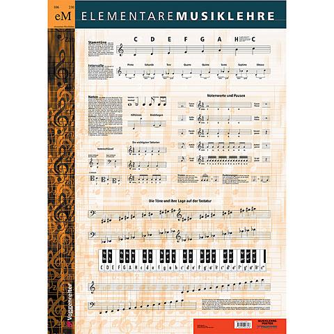 Voggenreiter Elementare Musiklehre Poster