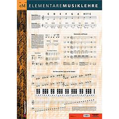 Voggenreiter Elementare Musiklehre Poster « Poster