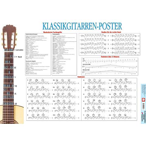 Poster Voggenreiter Klassikgitarren-Poster