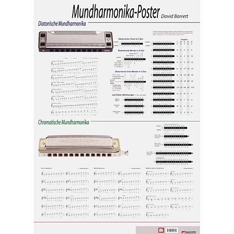 Voggenreiter Mundharmonika-Poster David Barrett