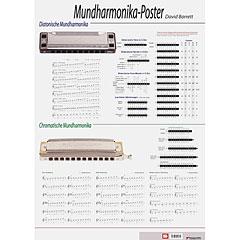 Voggenreiter Mundharmonika-Poster David Barrett « Poster