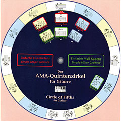 AMA Quintenzirkel « Учебное пособие