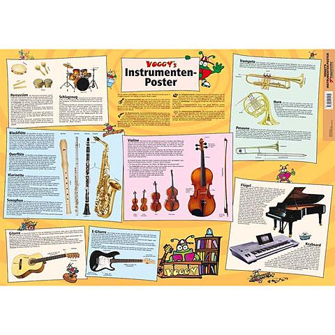 Voggenreiter Voggy's Instrumenten-Poster