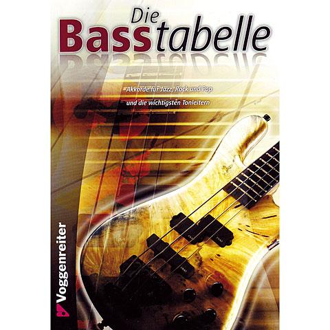 Libros didácticos Voggenreiter Die Basstabelle