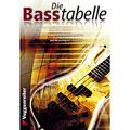 Εκαπιδευτικό βιβλίο Voggenreiter Die Basstabelle