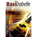 Instructional Book Voggenreiter Die Basstabelle