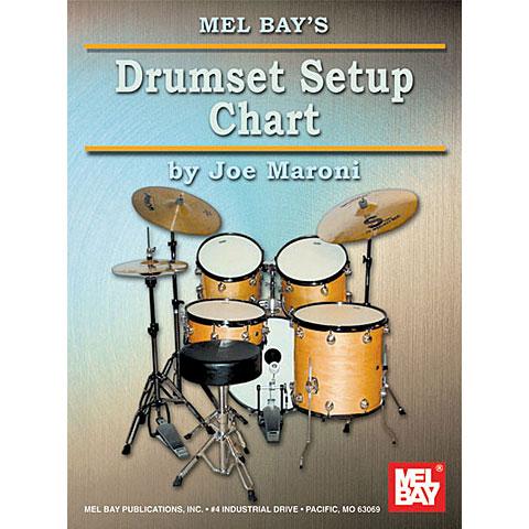 MelBay Drumset Setup Chart